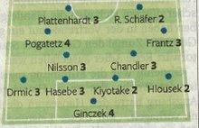 Clubb gegen Hannover